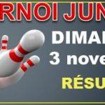 Résultats du 1er tournoi régional JUNIOR – DESJARDINS
